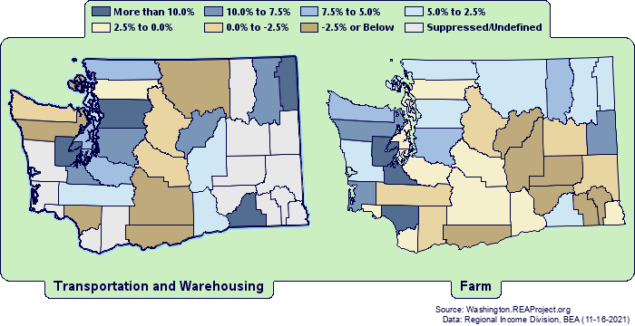 Employment Growth by County
