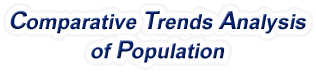 Washington - Comparative Trends Analysis of Population, 1969-2016