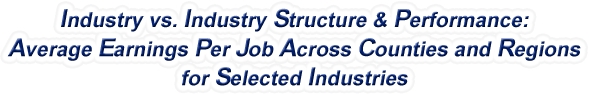 Washington - Industry vs. Industry Structure & Performance: Employment Across Counties and Regions for Selected Industries
