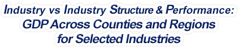 Washington - Industry vs. Industry Structure & Performance: GDP Across Counties and Regions for Selected Industries
